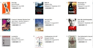 No.7 in iTunes chart